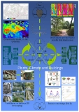 SUSTAINABLE BUILDING DESIGN phần 10