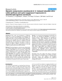 """Báo cáo y học: """"Dynamic compression counteracts IL-1β induced inducible nitric oxide synthase and cyclo-oxygenase-2 expression in chondrocyte/agarose constructs"""""""