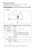 User's Manual LG Programmable Logic Controller - Chapter 2