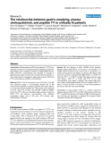 "Báo cáo y học: ""The relationship between gastric emptying, plasma cholecystokinin, and peptide YY in critically ill patients"""