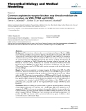 "Báo cáo y học: ""Common angiotensin receptor blockers may directly modulate the immune system via VDR, PPAR and CCR2b"""
