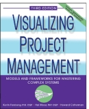Visualizing Project Management Models and frameworks for mastering complex systems 3rd phần 1