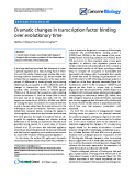 """Báo cáo y học: """"Dramatic changes in transcription factor binding over evolutionary time"""""""