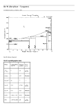 Volume 03 - Alloy Phase Diagrams Part 5
