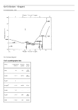 Volume 03 - Alloy Phase Diagrams Part 7