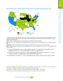 National Healthcare Quality Report - part 9