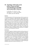 Honey Bees: Estimating the Environmental Impact of Chemicals - Chapter 12