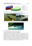 Current Issues of Water Management Part 3