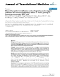 """báo cáo hóa học:""""  Bioactivity-guided identification and cell signaling technology to delineate the immunomodulatory effects of Panax ginseng on human promonocytic U937 cells"""""""
