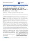 "Báo cáo hóa học: ""Prognostic impact of clinical course-specific mRNA expression profiles in the serum of perioperative patients with esophageal cancer in the ICU: a case control study"""