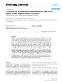 """Báo cáo hóa học: """" Cutaneous and mucosal human papillomaviruses differ in net surface charge, potential impact on tropism"""""""