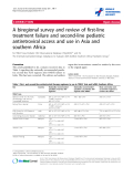 "báo cáo hóa học:"" A biregional survey and review of first-line treatment failure and second-line pediatric antiretroviral access and use in Asia and southern Africa"""