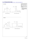Guidelines For Shielded Metal Arc Welding (SMAW)_2