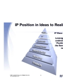 Leveraging IP to Raise Funding and Improve Your Valuations in a Bear Market_2