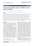 "Báo cáo hóa học: ""Experimental stability analysis of different waterbased nanofluids'"