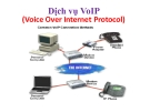 Dịch vụ VoIP.
