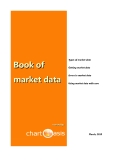 Book of market data Types of market data Getting market data