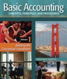 Basic Accountancy