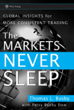 The Markets Never Sleep.Founded
