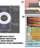 Nanophotonic Waveguides in Silicon-on-Insulator Fabricated With CMOS Technology