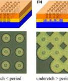 FABRICATION OF PERFORATED POLYMER MEMBRANES  USING IMPRINTING TECHNOLOGY