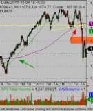 Technical Analysis and Mutual Funds. Testing Trading Rules