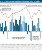 Seasonal Asset Allocation: Evidence from Mutual Fund Flows