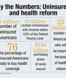 Toward Health Status Insurance