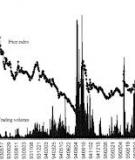 The Microstructure of Stock Markets