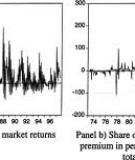 Liquidity risk and expected stock returns - Robert F Stambaugh