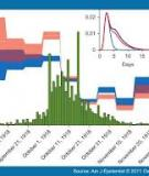 THE ESTIMATION OF THE EFFECTIVE REPRODUCTIVE NUMBER FROM DISEASE OUTBREAK DATA