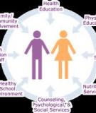 Health Education in Schools – The Importance of Establishing Healthy  Behaviors in our Nation's Youth