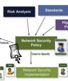 Taxonomy of Conflicts in Network Security Policies
