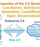 Web 2.0 Technologies and Social Networking  Security Fears in Enterprises