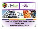 INFOTRAK HARRIS POLL IN PARTNERSHIP  WITH COFEK ON BANK INTEREST RATES