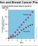 Tamoxifen for Prevention of Breast Cancer: Report of the National Surgical Adjuvant Breast and Bowel Project P-1 Study