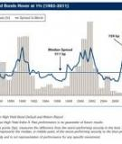 Understanding Aggregate Default Rates of High Yield Bonds
