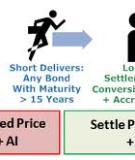 Determining the Cheapest-to-Deliver Bonds for Bond Futures