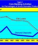 The Decline of Traditional Banking: Implications for Financial Stability and Regulatory Policy