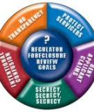FINANCIAL REMEDIATION FRAMEWORK   FOR USE IN THE INDEPENDENT FORECLOSURE REVIEW