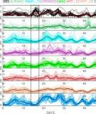 Model choice in time series studies of air pollution and mortality