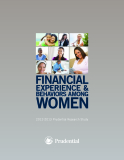 FINANCIAL EXPERIENCE & BEHAVIORS AMONG WOMEN