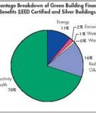 The Costs and Financial  Benefits of Green Buildings: A Report to California's   Sustainable Building Task Force