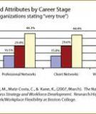 The National Study Report- Phase II of The National Study of Business Strategy and Workforce Development