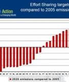 European Commission  DG Environment   National Emission  Ceilings Directive  Review  Additional Task -  Methane