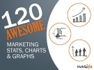 120 AWESOME: MARKETING  STATS, CHARTS  & GRAPHS