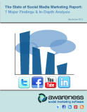 The State of Social Media Marketing Report: 7 Major Findings & In-Depth Analysis