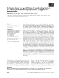 Báo cáo khoa học: Molecular basis for specificities of reactivating factors for adenosylcobalamin-dependent diol and glycerol dehydratases