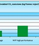 Subcoal ® from coarse rejects   of the paper industry as fuel   for limekilns