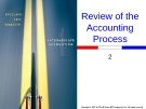 Intermediate Accounting - Chap002
